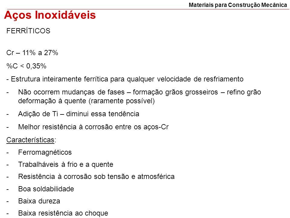 Aços Inoxidáveis FERRÍTICOS Cr – 11% a 27% %C < 0,35%