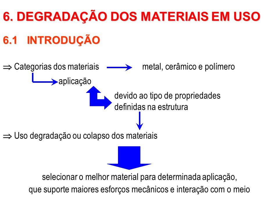 6. DEGRADAÇÃO DOS MATERIAIS EM USO
