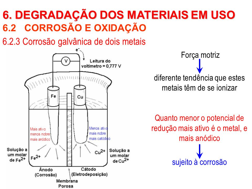 diferente tendência que estes metais têm de se ionizar