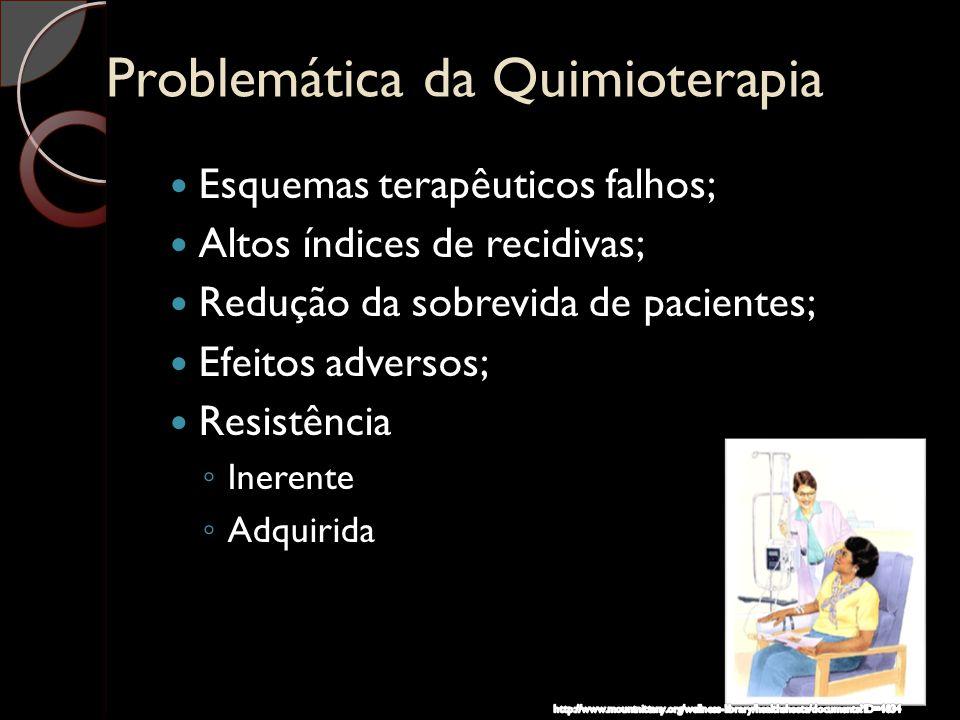 Problemática da Quimioterapia