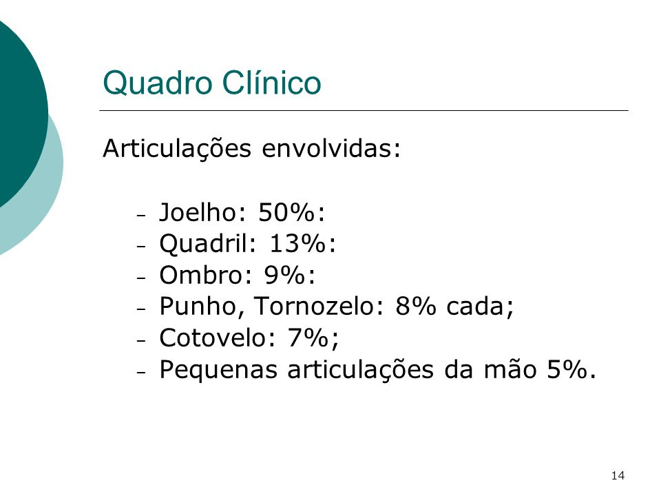 Quadro Clínico Articulações envolvidas: Joelho: 50%: Quadril: 13%: