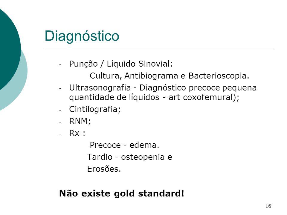 Diagnóstico Não existe gold standard! Punção / Líquido Sinovial: