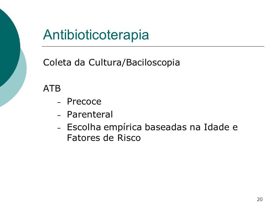 Antibioticoterapia Coleta da Cultura/Baciloscopia ATB Precoce