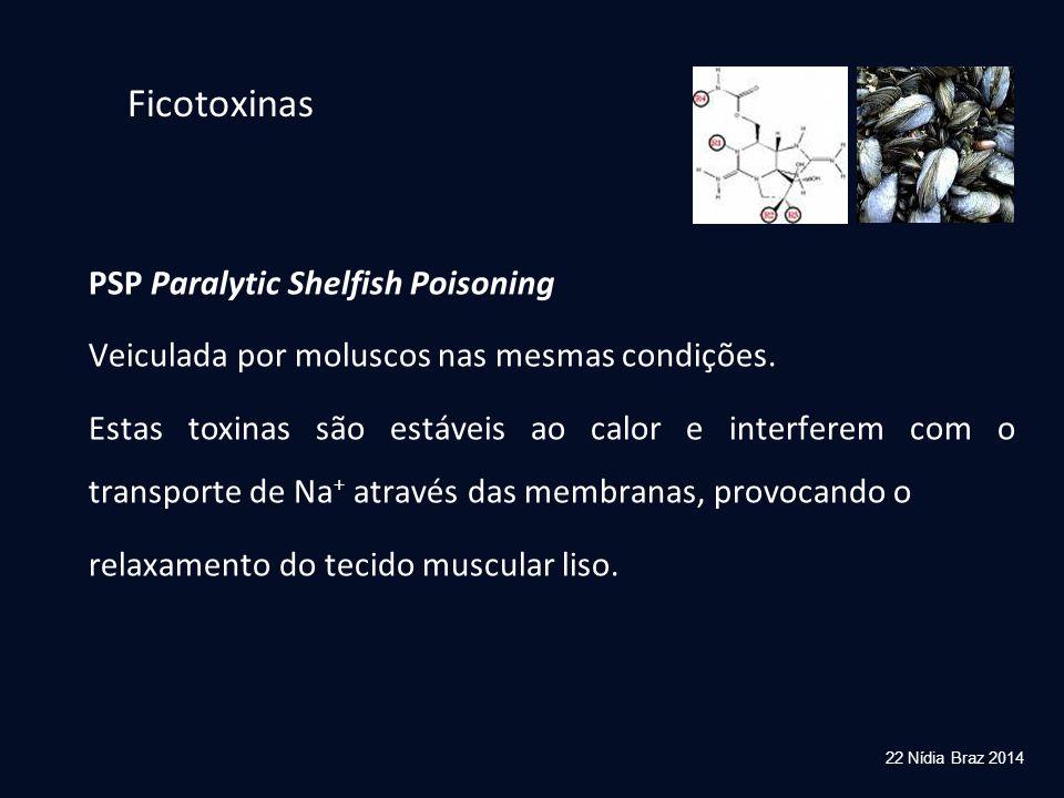 Ficotoxinas PSP Paralytic Shelfish Poisoning