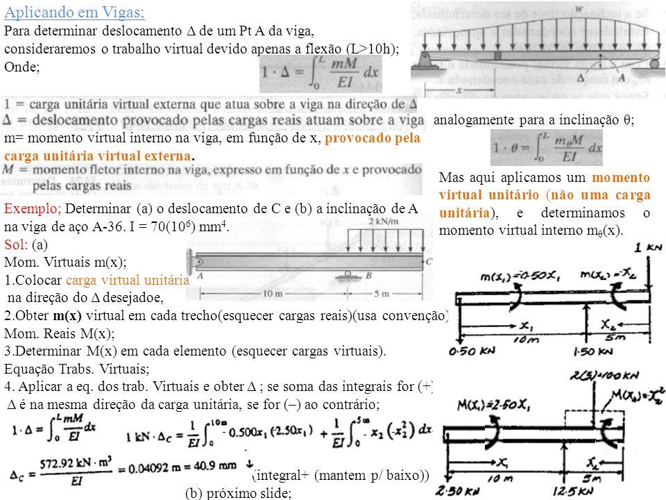 Aplicando em Vigas; Para determinar deslocamento Δ de um Pt A da viga,