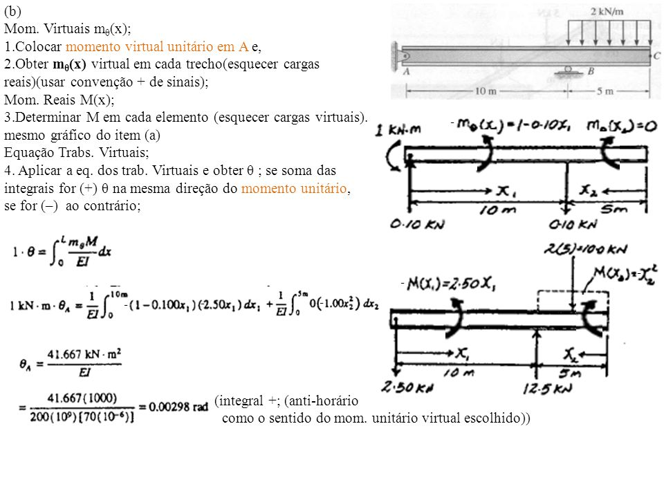 1.Colocar momento virtual unitário em A e,
