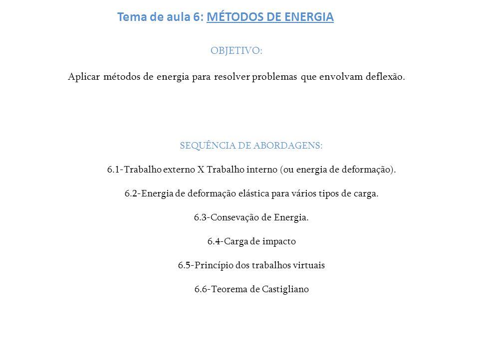 Tema de aula 6: MÉTODOS DE ENERGIA
