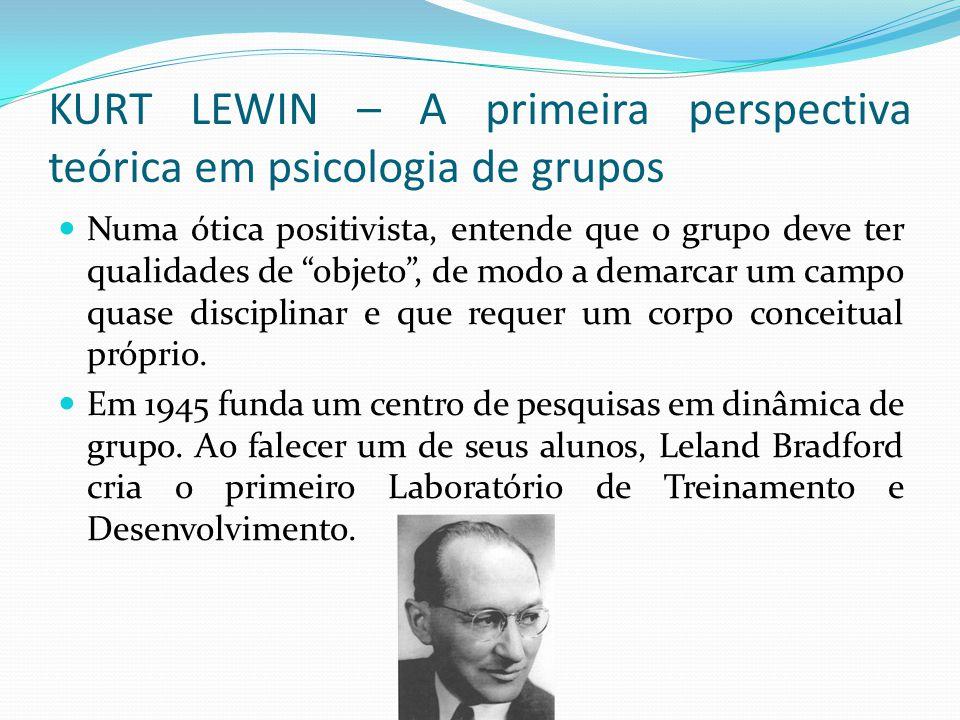KURT LEWIN – A primeira perspectiva teórica em psicologia de grupos