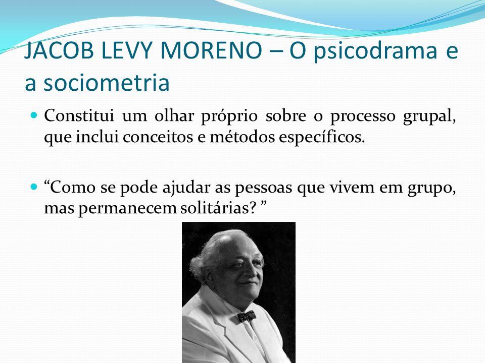 JACOB LEVY MORENO – O psicodrama e a sociometria