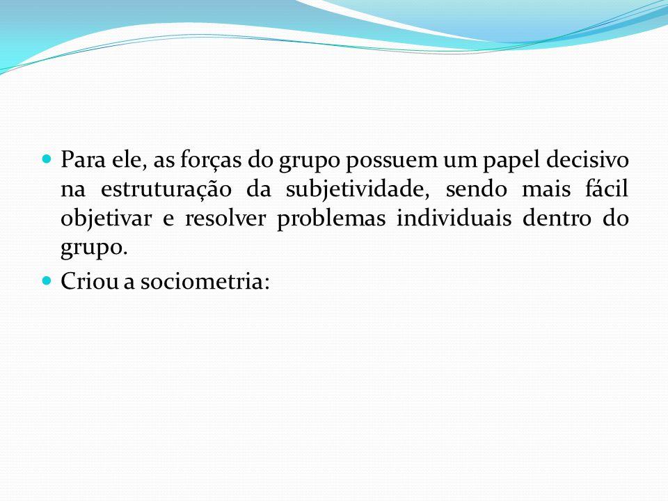 Para ele, as forças do grupo possuem um papel decisivo na estruturação da subjetividade, sendo mais fácil objetivar e resolver problemas individuais dentro do grupo.