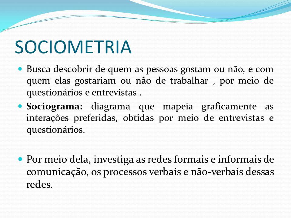 SOCIOMETRIA