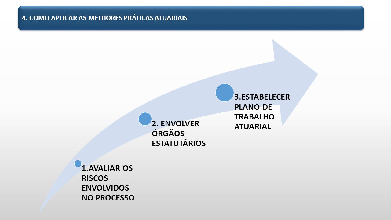 1.AVALIAR OS RISCOS ENVOLVIDOS NO PROCESSO