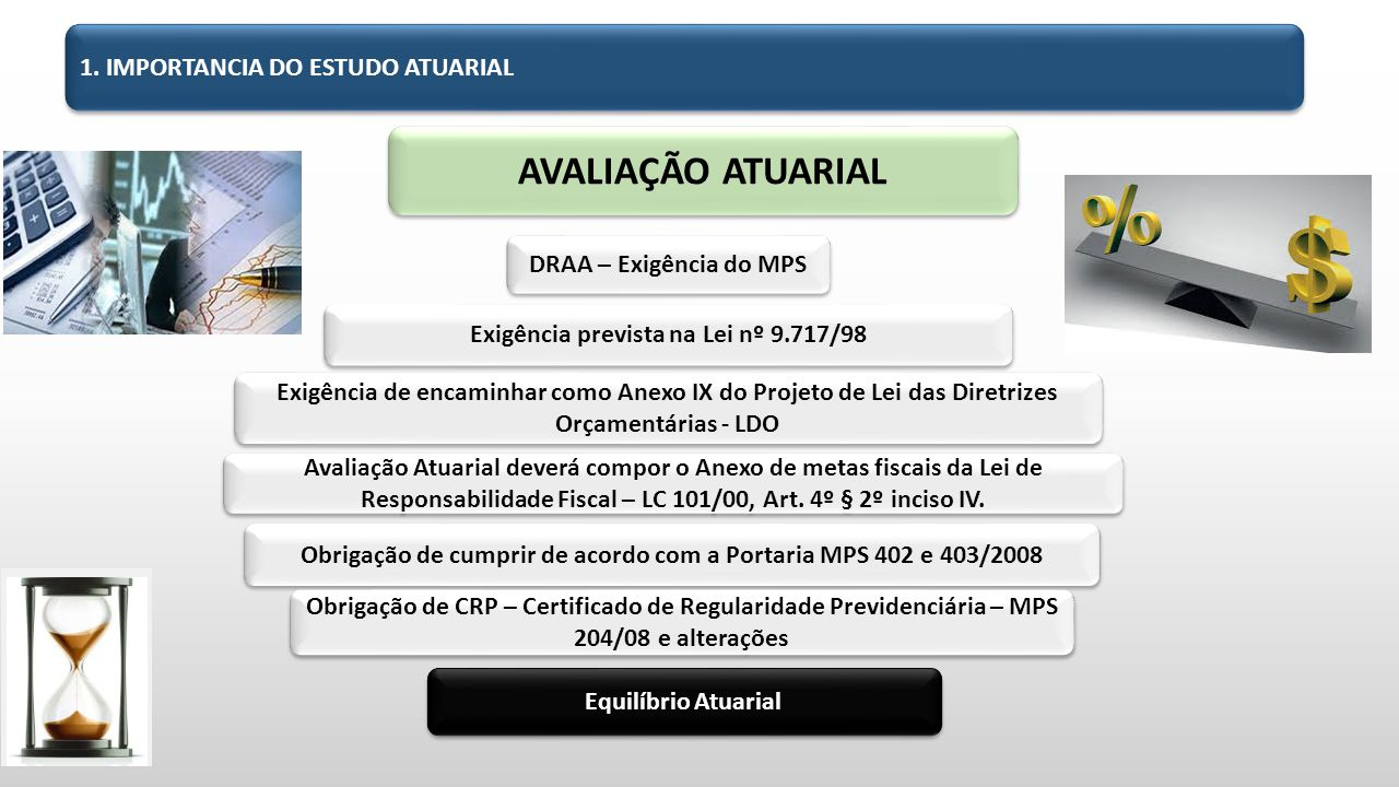 AVALIAÇÃO ATUARIAL 1. IMPORTANCIA DO ESTUDO ATUARIAL