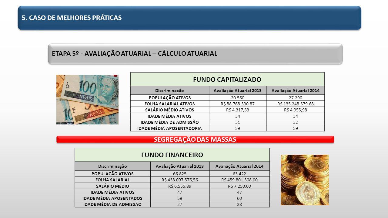 FUNDO CAPITALIZADO SEGREGAÇÃO DAS MASSAS FUNDO FINANCEIRO