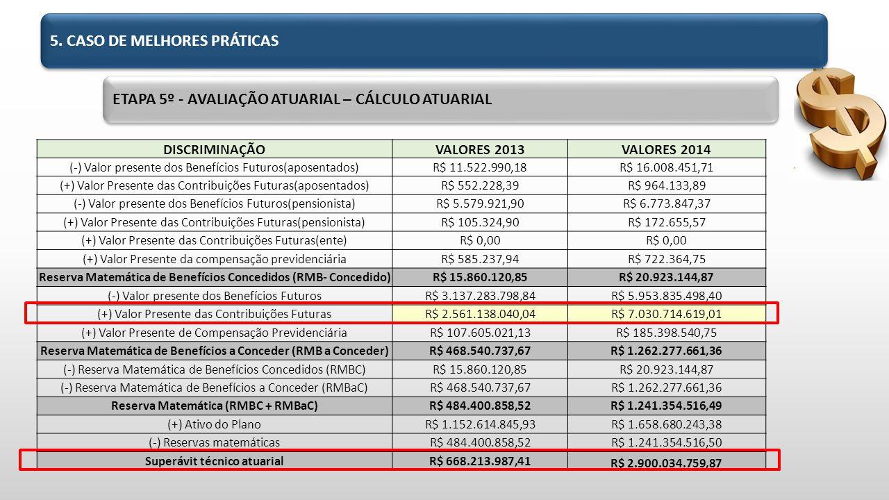 5. CASO DE MELHORES PRÁTICAS
