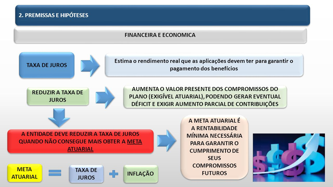 FINANCEIRA E ECONOMICA