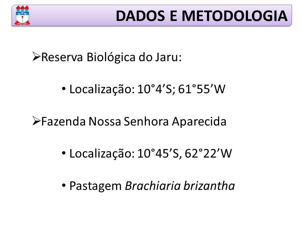 DADOS E METODOLOGIA Reserva Biológica do Jaru: