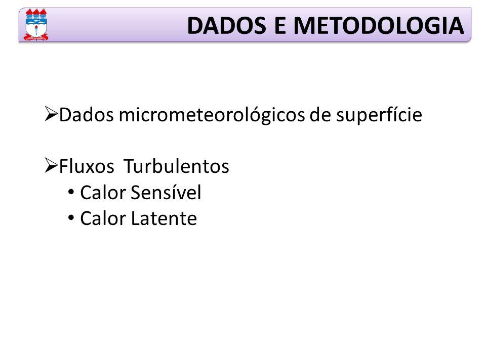 DADOS E METODOLOGIA Dados micrometeorológicos de superfície
