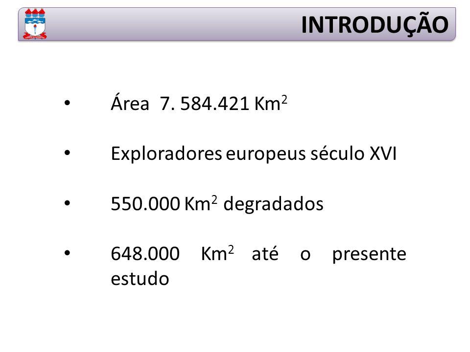 INTRODUÇÃO Área 7. 584.421 Km2 Exploradores europeus século XVI