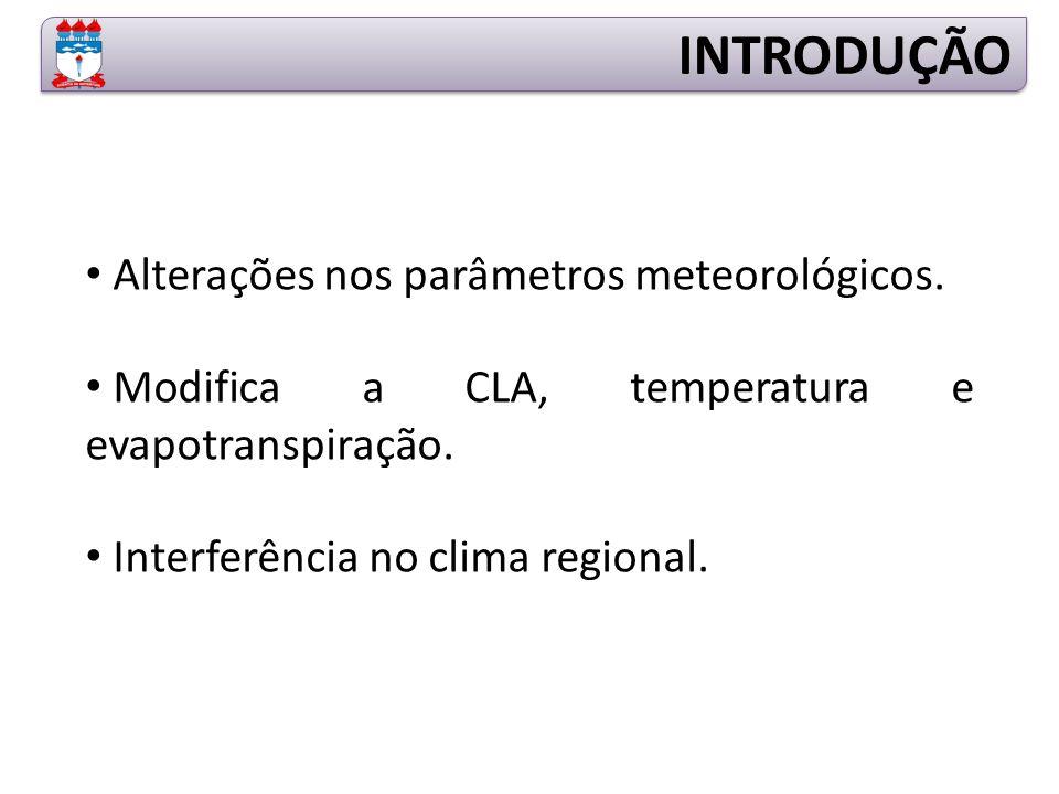 INTRODUÇÃO Alterações nos parâmetros meteorológicos.