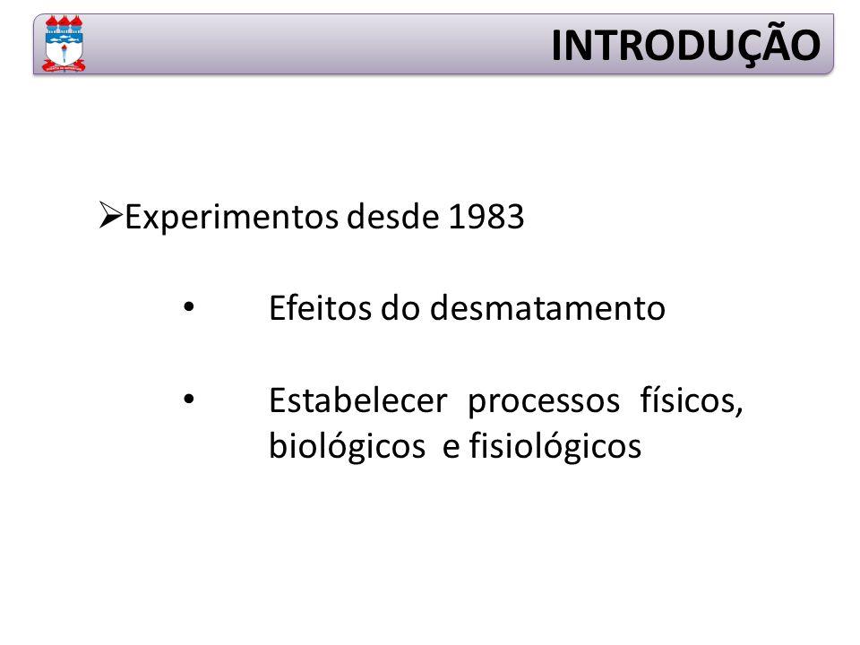 INTRODUÇÃO Experimentos desde 1983 Efeitos do desmatamento