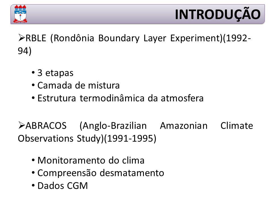 INTRODUÇÃO RBLE (Rondônia Boundary Layer Experiment)(1992- 94)