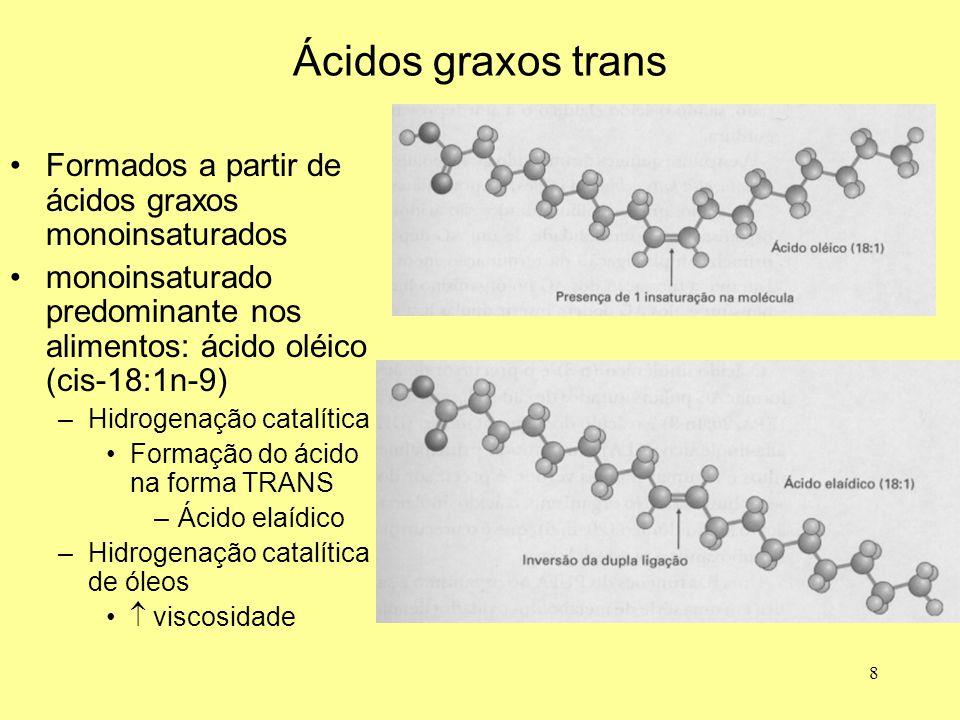 Ácidos graxos trans Formados a partir de ácidos graxos monoinsaturados
