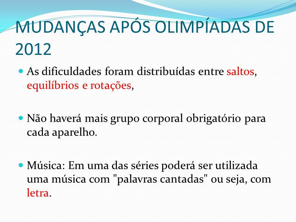 MUDANÇAS APÓS OLIMPÍADAS DE 2012