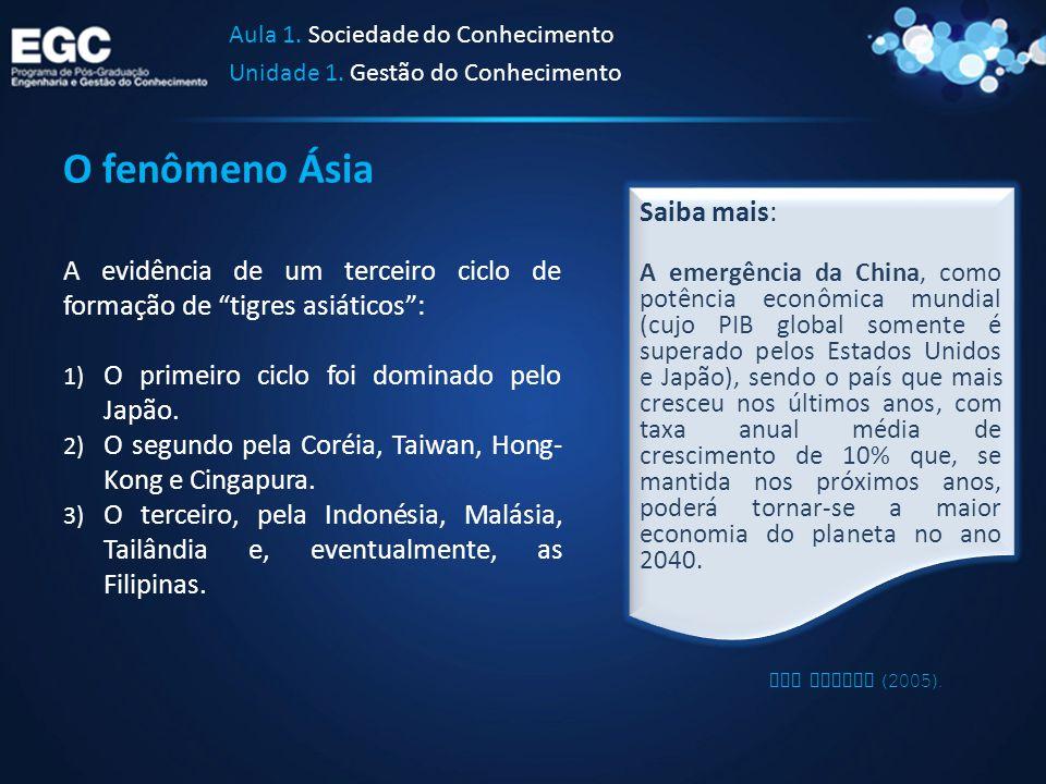 O fenômeno Ásia Saiba mais: