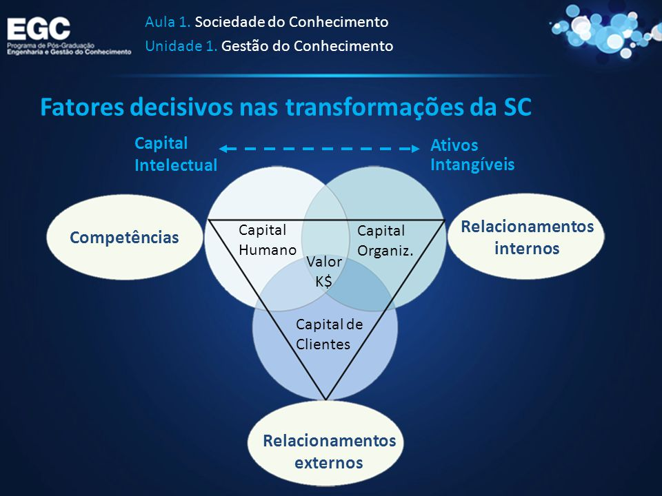 Fatores decisivos nas transformações da SC