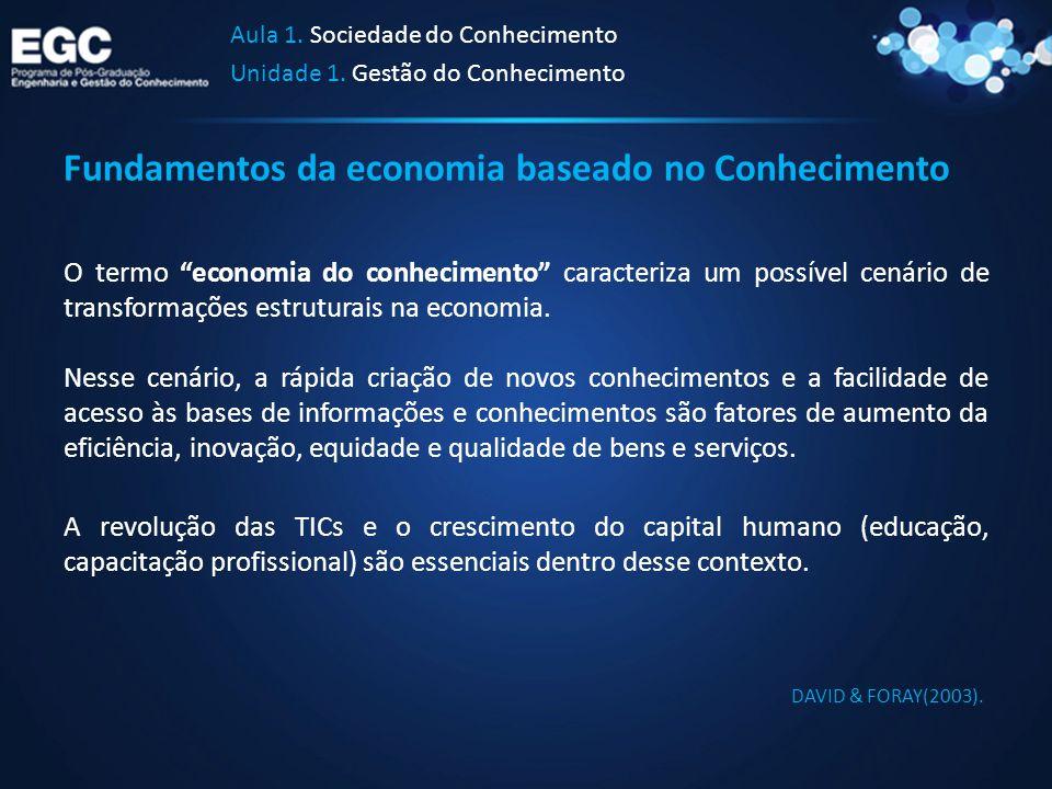 Fundamentos da economia baseado no Conhecimento