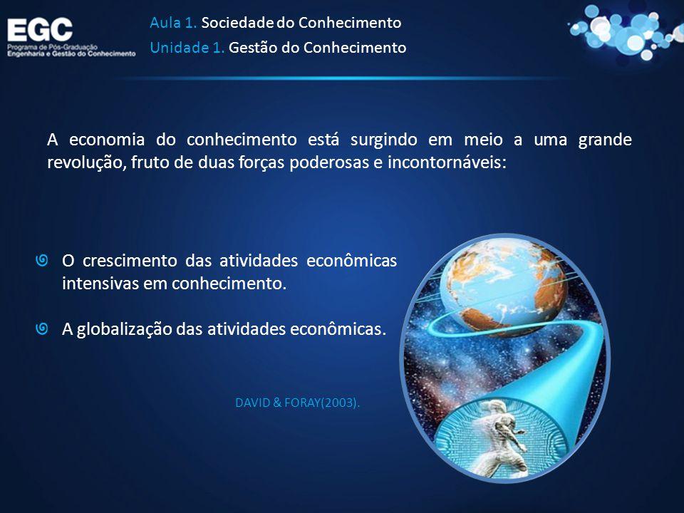 O crescimento das atividades econômicas intensivas em conhecimento.