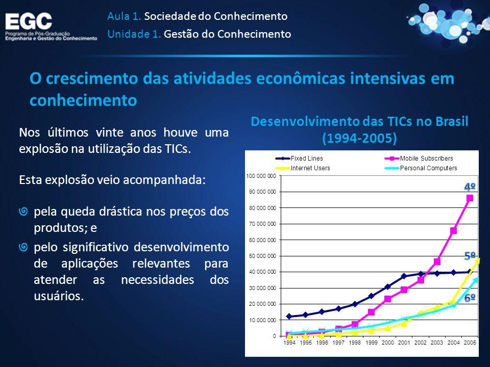 O crescimento das atividades econômicas intensivas em conhecimento