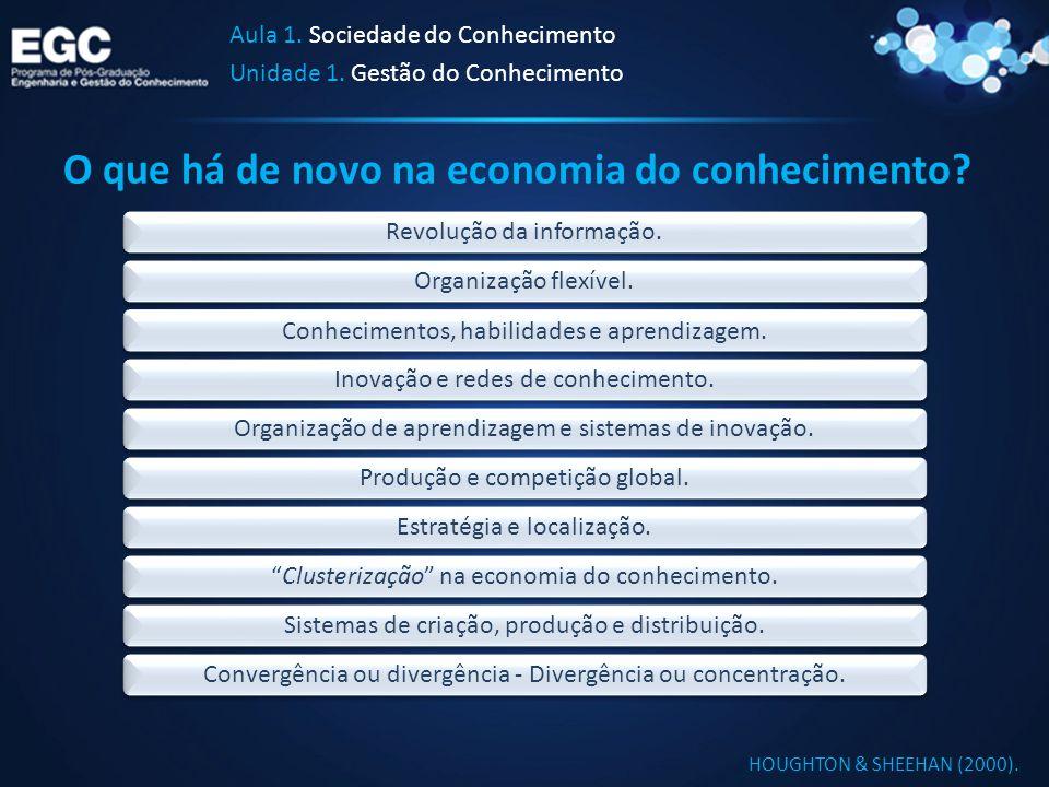 O que há de novo na economia do conhecimento