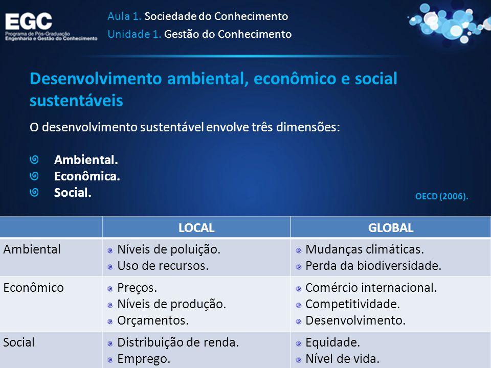Desenvolvimento ambiental, econômico e social sustentáveis