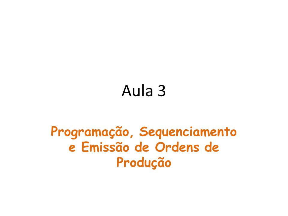 Programação, Sequenciamento e Emissão de Ordens de Produção