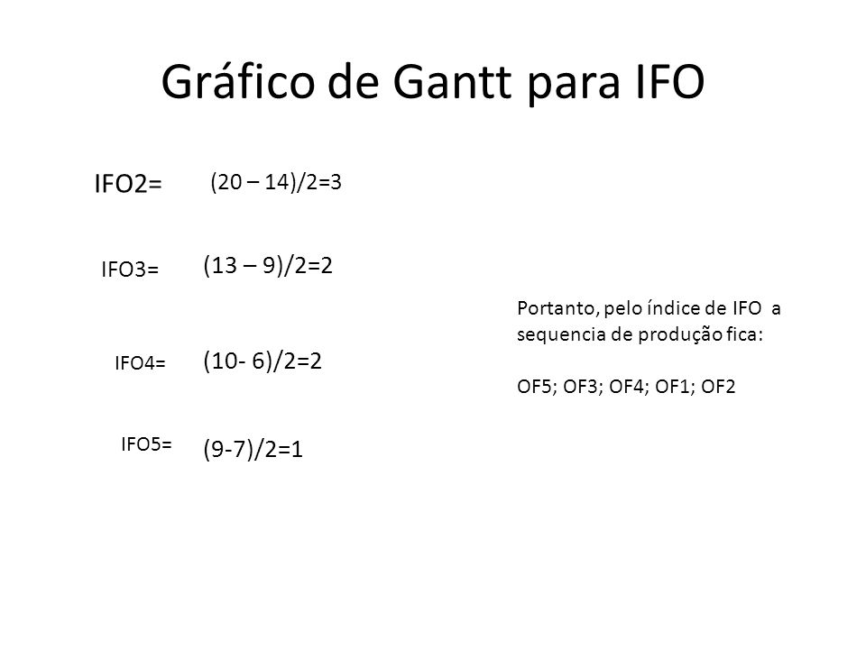 Gráfico de Gantt para IFO