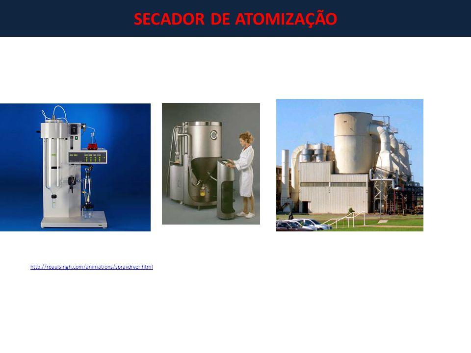 SECADOR DE ATOMIZAÇÃO http://rpaulsingh.com/animations/spraydryer.html