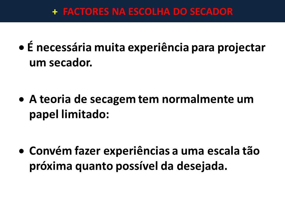 + FACTORES NA ESCOLHA DO SECADOR