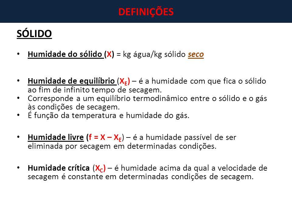 DEFINIÇÕES SÓLIDO Humidade do sólido (X) = kg água/kg sólido seco