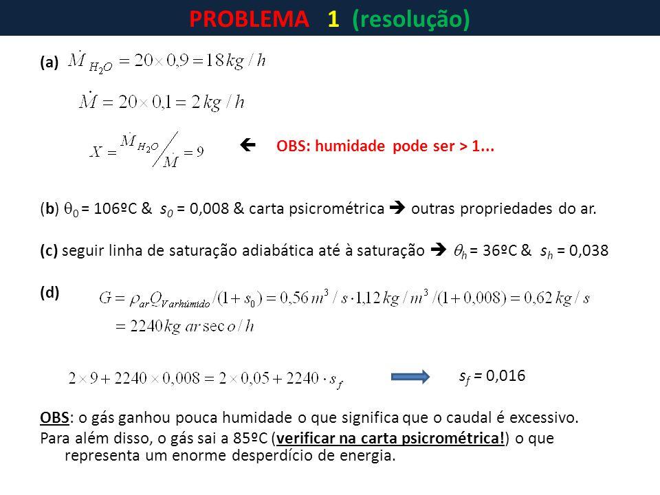 PROBLEMA 1 (resolução) (a)  OBS: humidade pode ser > 1...