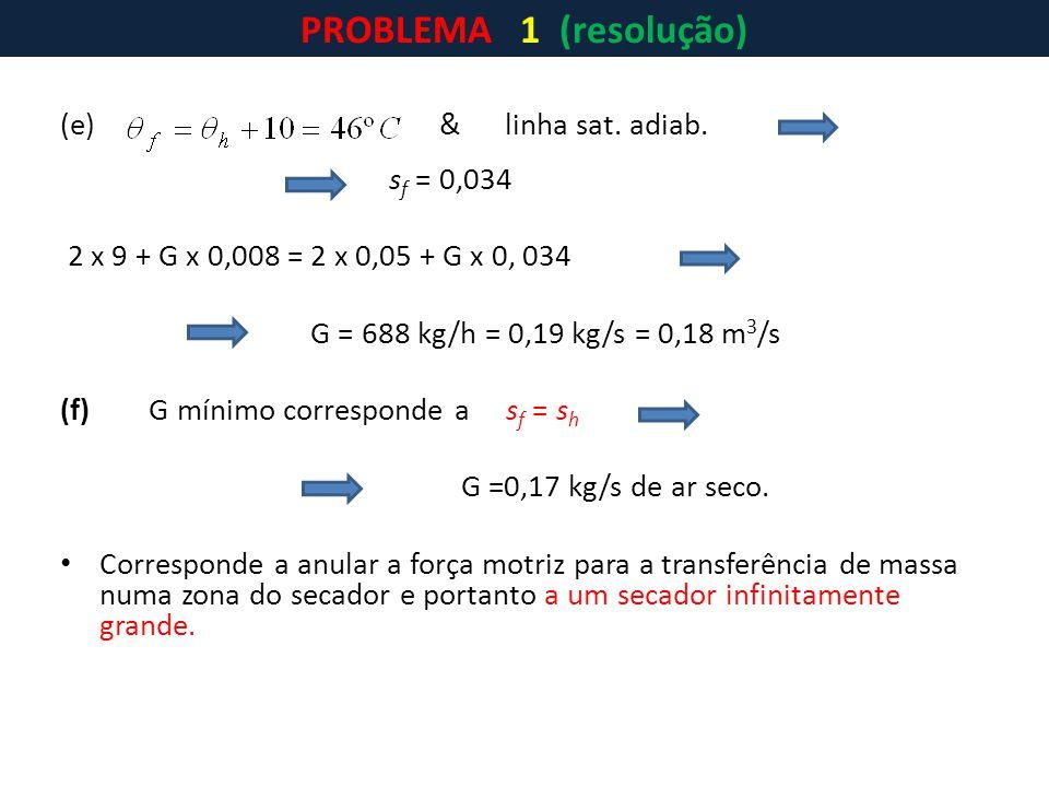 PROBLEMA 1 (resolução) & linha sat. adiab. sf = 0,034