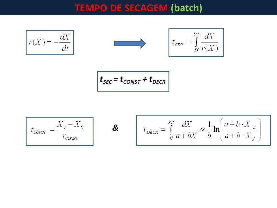 TEMPO DE SECAGEM (batch)