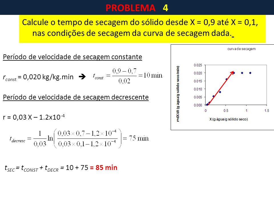 PROBLEMA 4 Calcule o tempo de secagem do sólido desde X = 0,9 até X = 0,1, nas condições de secagem da curva de secagem dada.