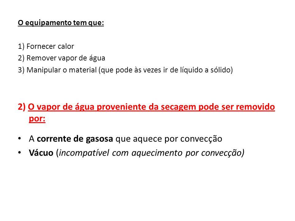 2) O vapor de água proveniente da secagem pode ser removido por: