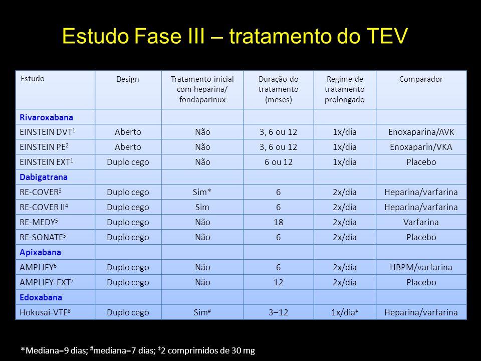 Estudo Fase III – tratamento do TEV