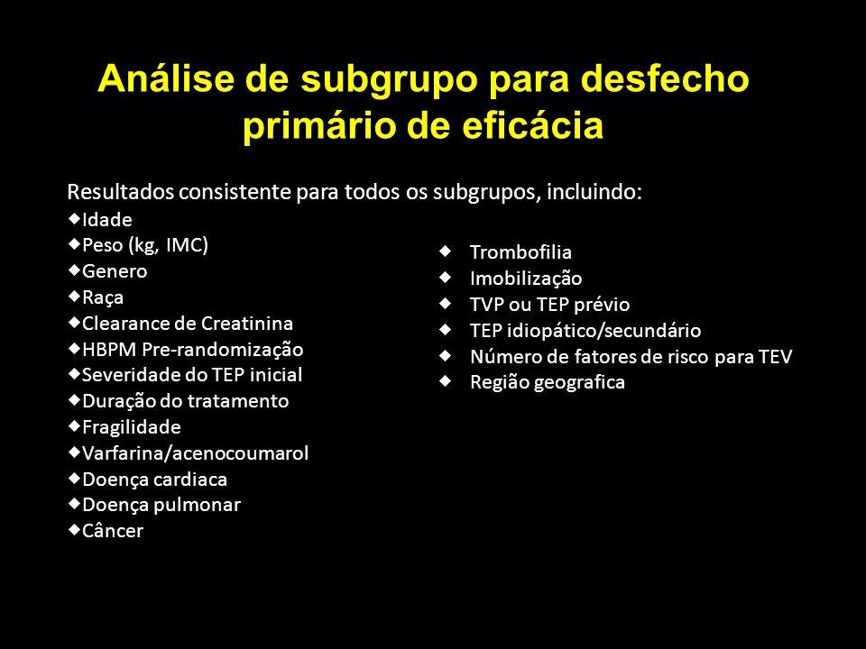 Análise de subgrupo para desfecho primário de eficácia