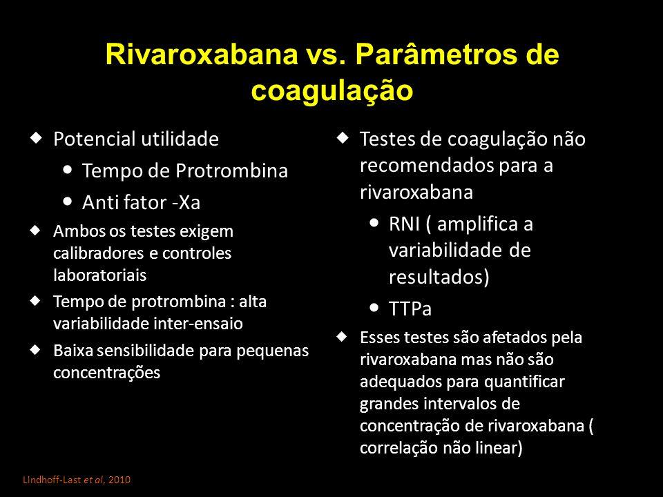 Rivaroxabana vs. Parâmetros de coagulação