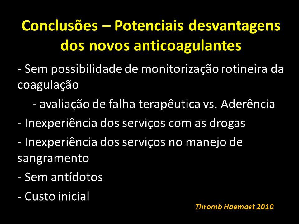 Conclusões – Potenciais desvantagens dos novos anticoagulantes
