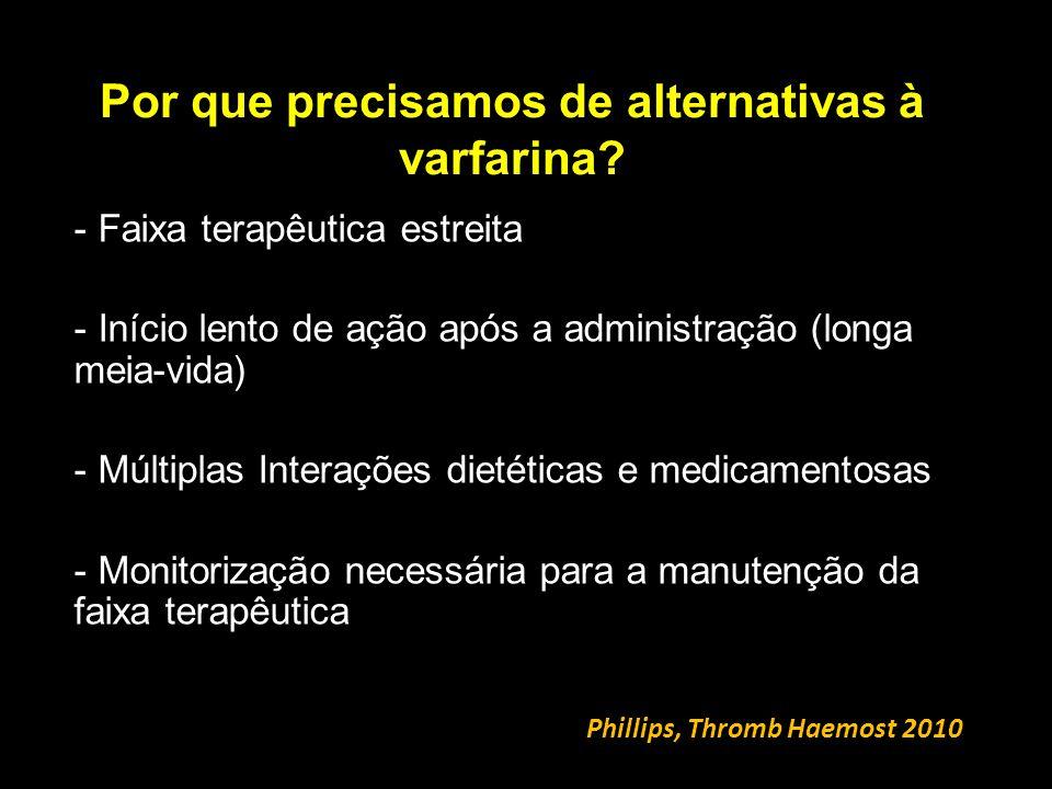 Por que precisamos de alternativas à varfarina